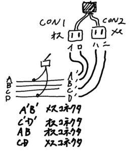 ハーネスとブースタープラグの接続